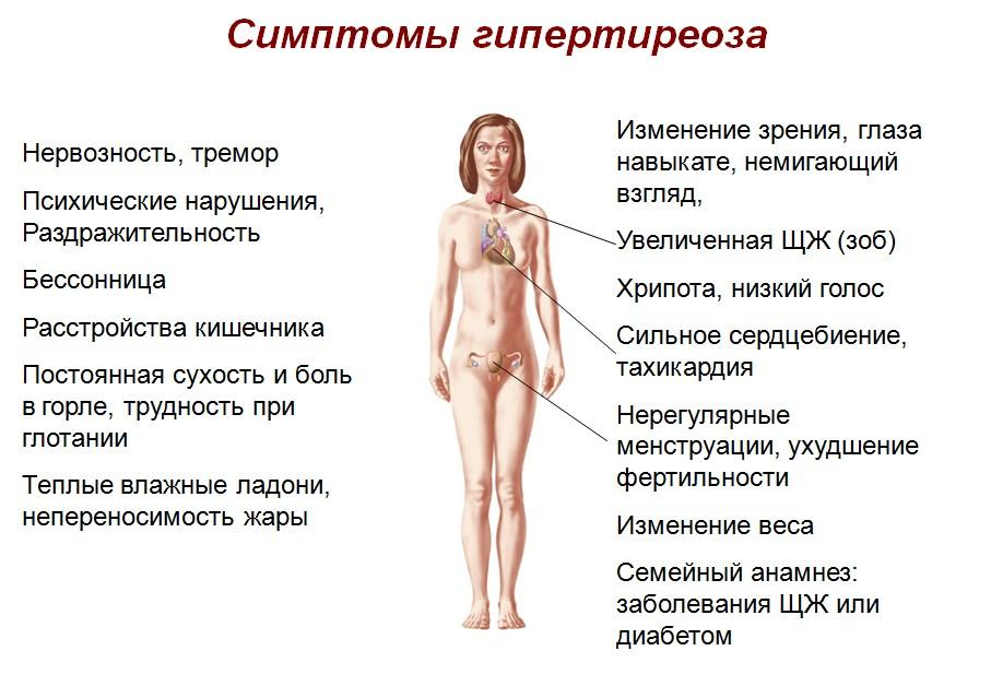 Гормональный сбой боли в костях